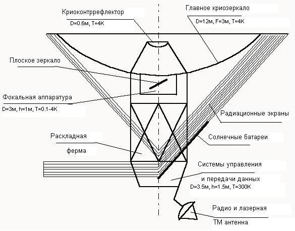 Стабильность и точность формы